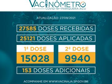 COVID-19: CONFIRA O VACINÔMETRO DE 27 DE SETEMBRO