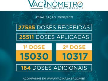 COVID-19: CONFIRA O VACINÔMETRO DE 29 DE SETEMBRO