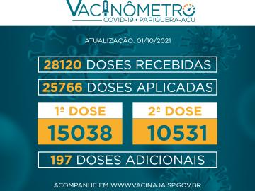 COVID-19: CONFIRA O VACINÔMETRO DE 1 DE OUTUBRO